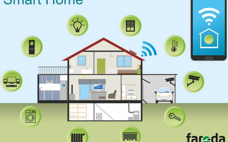 La domotica per la casa spiegata in modo semplice